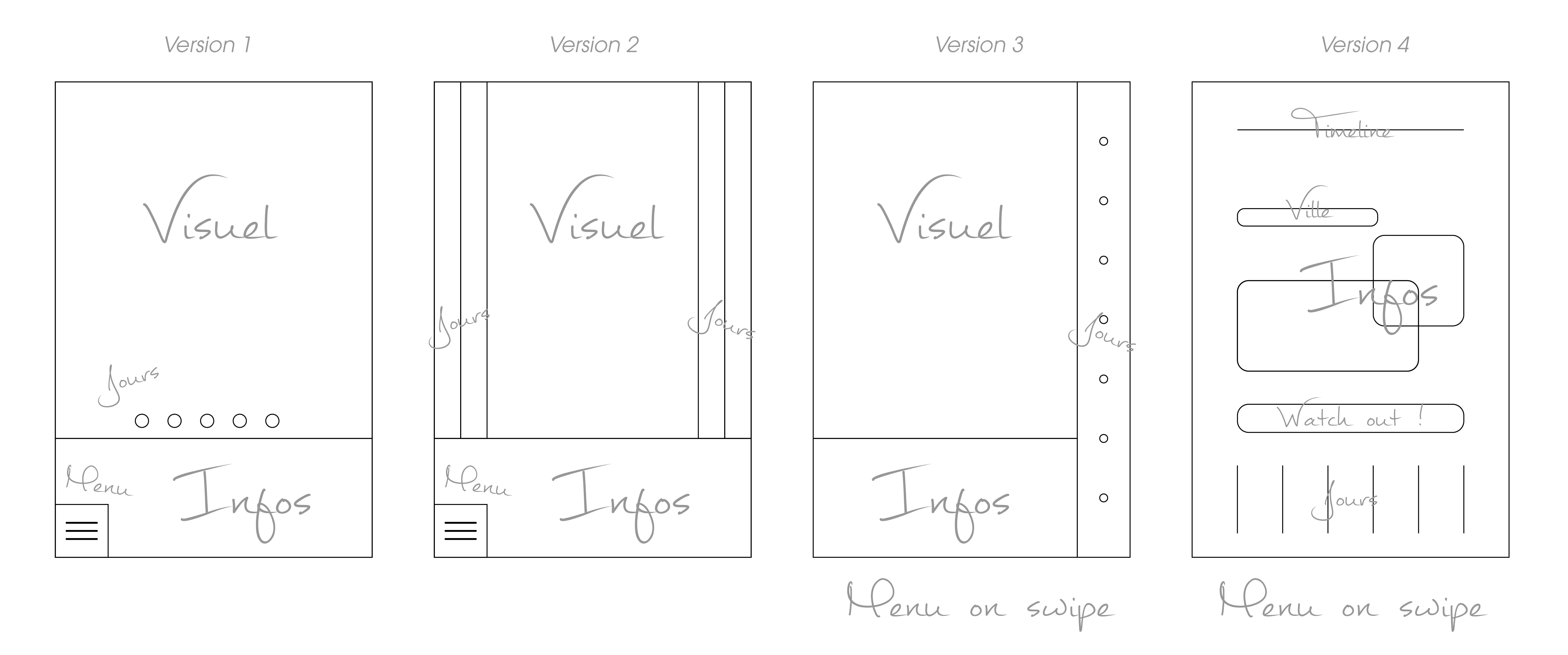 Wireframes de l'application